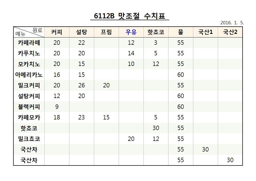 6112B_맛세팅표(우유)
